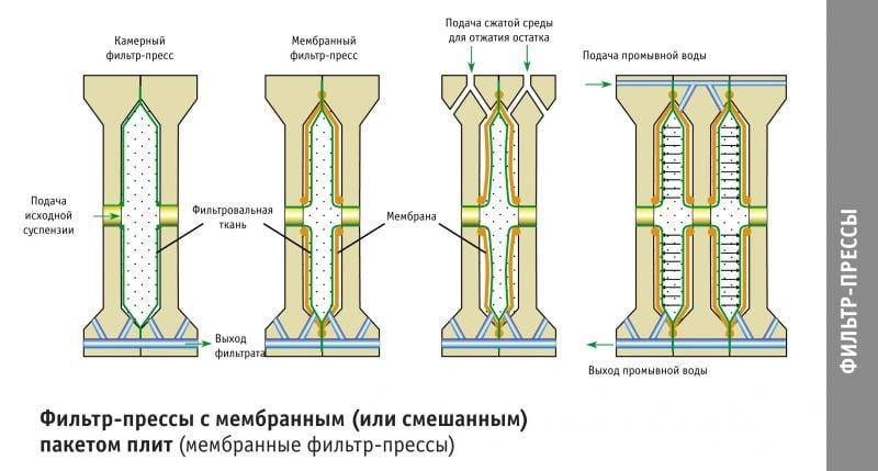 фрагмент верстки каталога – Новости студии дизайна «Aedus Design»