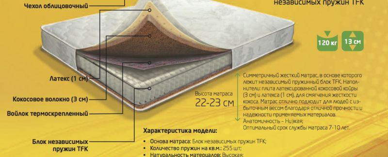 дизайн каталога матрасов – Новости студии дизайна «Aedus Design»